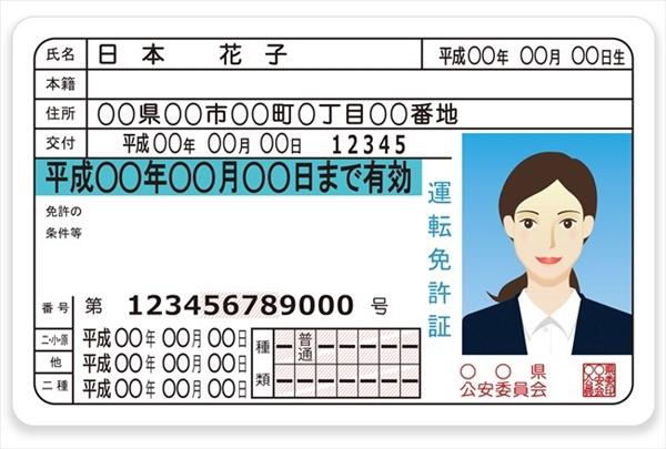 風俗店の面接での身分証明書
